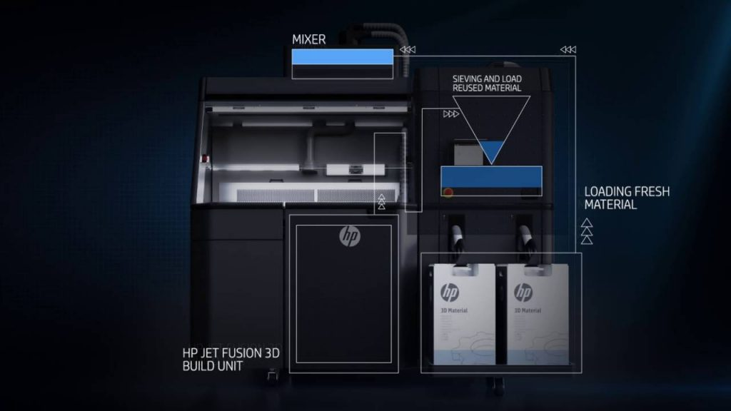 hp-jet-fusion-3d-printing-solution