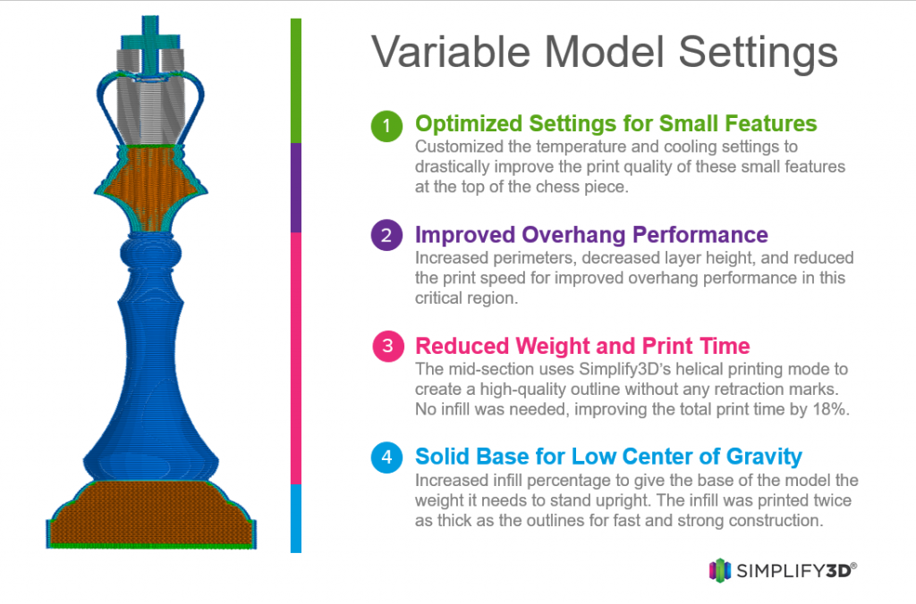Variable-Print-Settings-Infographic